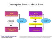 Consumption Betas vs. Market Betas business diagram
