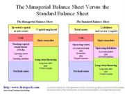 Managerial Balance Sheet diagram
