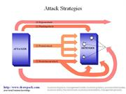Attack Strategies business diagram