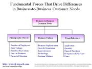 Business to Business Customer Needs business diagram