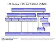 Customer Channel Systems business diagram