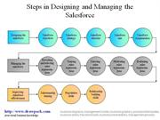 Designing and Managing the Salesforce business diagram