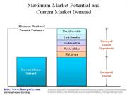 Market Potential and current Market Demand business diagram