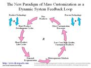 New Paradigm of Mass Customization business model