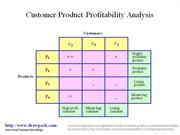 Profitability Analysis business diagram