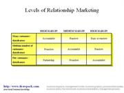 Relationship Marketing business diagram