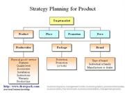 Strategy Planning for Product business diagram