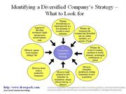 Diversified Company's Strategy diagram