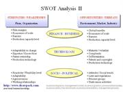 SWOT Analysis II diagram