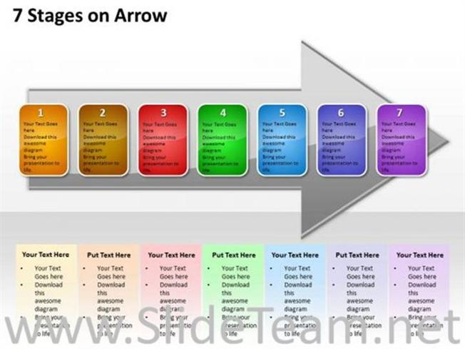 arrows represents 7 stages of horizontal marketing plan-powerpoint, Modern powerpoint