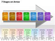 arrows represents 7 stages of horizontal marketing plan