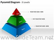Marketing Pyramid Diagram With 3 Stages