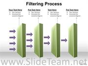 4 layers of filtering process business concept