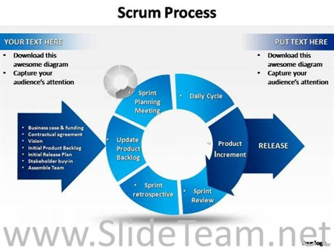 Marketing high level scrum diagram powerpoint diagram related powerpoint templates toneelgroepblik Image collections