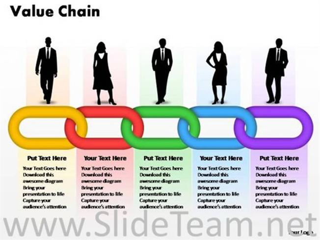 Business Value Chain Ppt Background Powerpoint Diagram