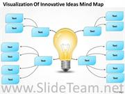Visualization Of Innovative Ideas
