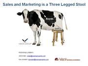 Aligning Sales Marketing is a 3 Legged Stool in B2B Presentation ppt