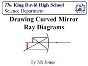 Drawing Mirror Ray Diagrams