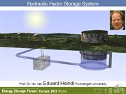 Hydraulic Energy Storage System for 1600GWh