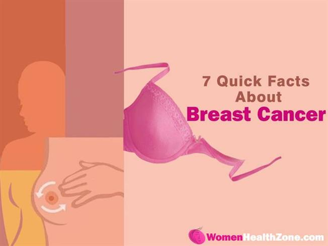 7 quick facts about breast cancer |authorstream, Powerpoint templates