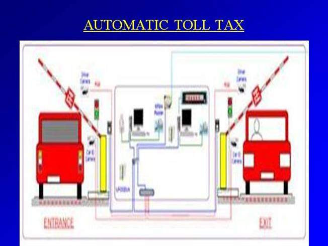 types of toll collection systems