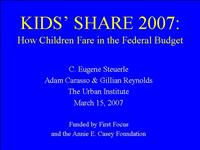 901059 Kids Share ppt