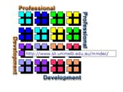 Personality Class Webtool Introduction