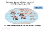 Facts and Figures Charts HIV AIDS2007