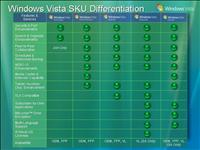 Windows Vista Overview Chart for HED