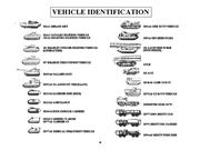 us army vehicle identific