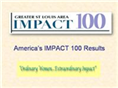 IMPACT 100 Who Are We