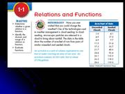 Pre-Calc:  1.1 Relations & Functions