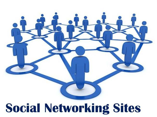 Image result for social networking sites